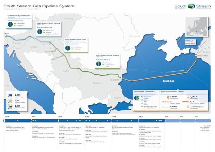 20130404 - South Stream 2